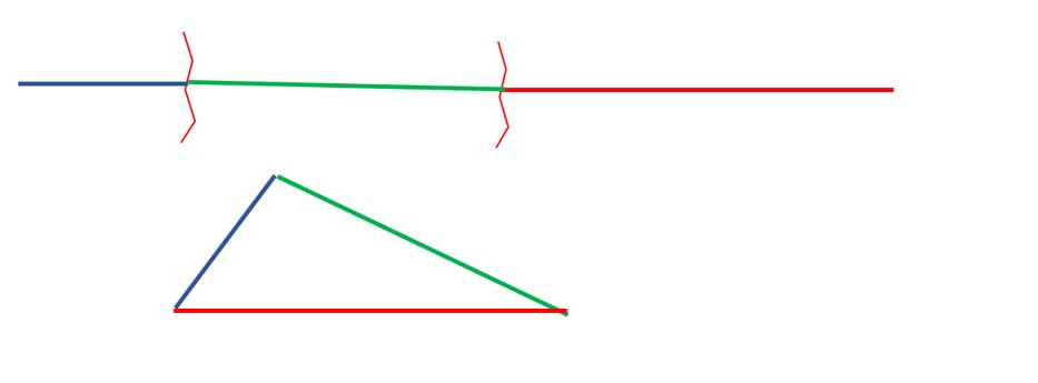 Varilla que se quiebra en tres tramos que puedan formar un triángulo