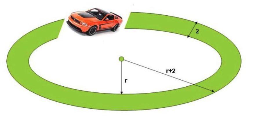 Automóvil  y círculos concéntricos