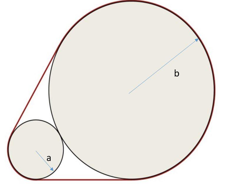 Banda alrededor de dos círculos