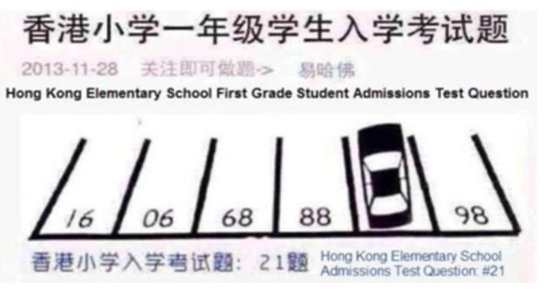 Número del estacionamiento