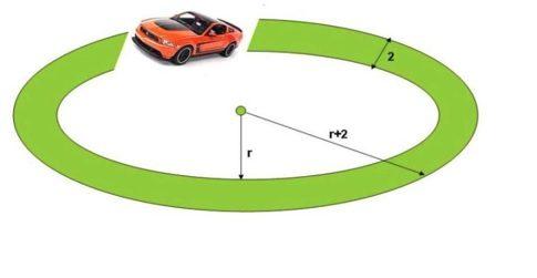 Automovil y círculos concéntricos