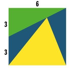 Cuatro triángulos en un cuadrado