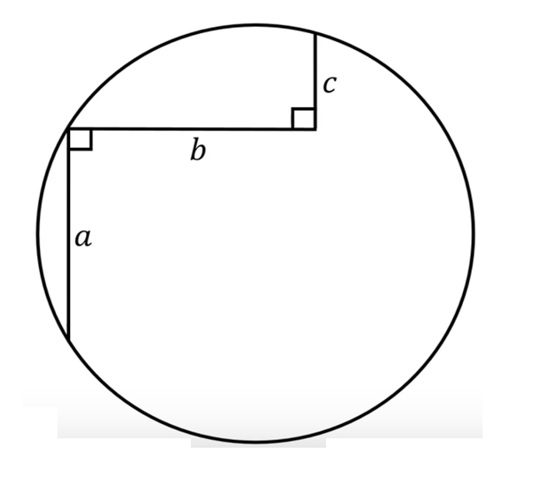 Radio del círculo