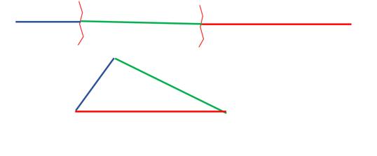 Varilla quebrada en tres tramos que forman un triángulo